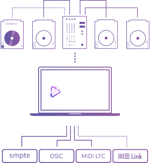 TimeCode Sync